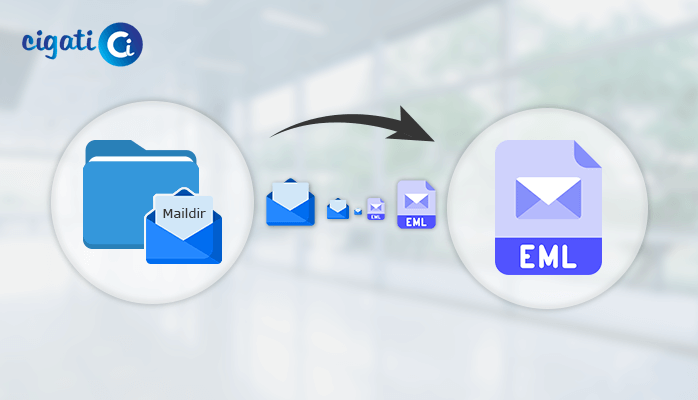Convert Maildir to Eml format