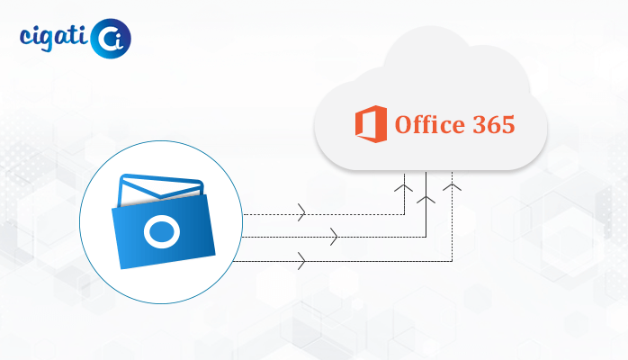 import ost file into office 365