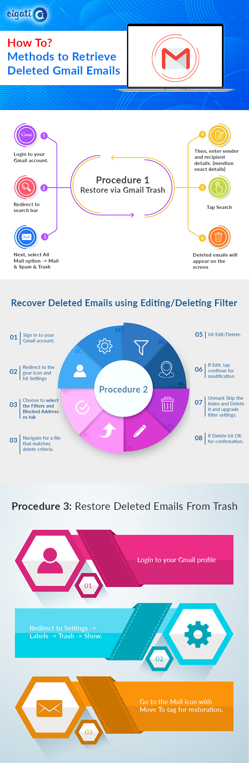 Restore permanently deleted emails from Gmail Trash